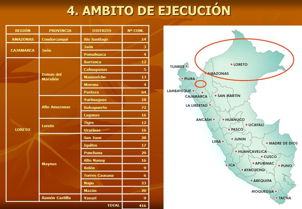 4. AMBITO DE EJECUCIÓN REGIÓN PROVINCIA DISTRITO Nº COM. AMAZONAS