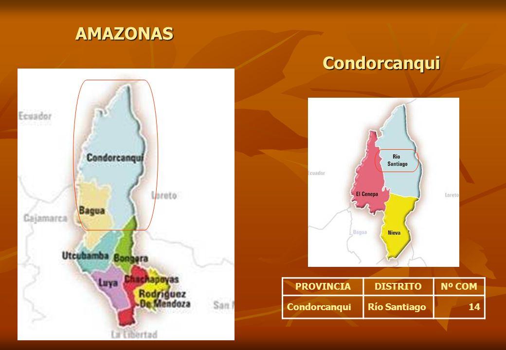 AMAZONAS Condorcanqui