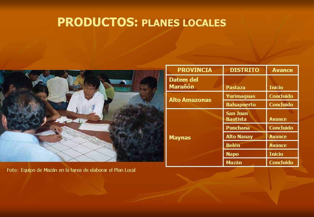 PRODUCTOS: PLANES LOCALES