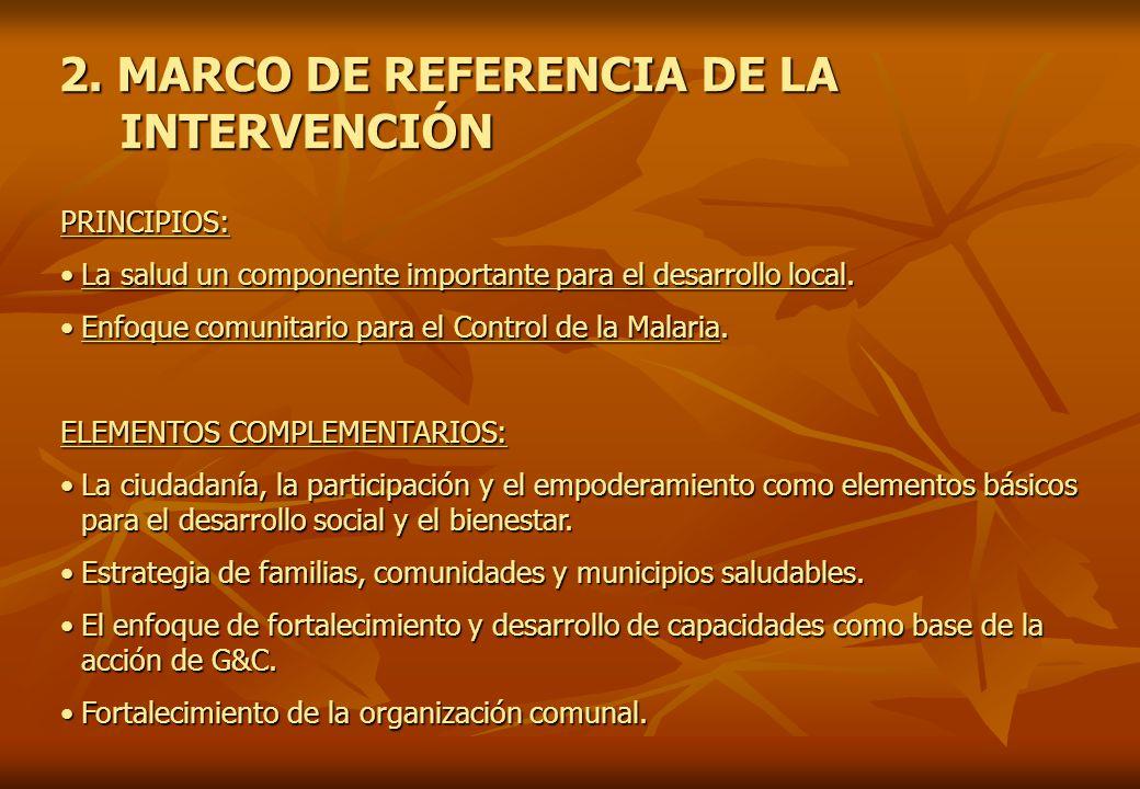 2. MARCO DE REFERENCIA DE LA INTERVENCIÓN