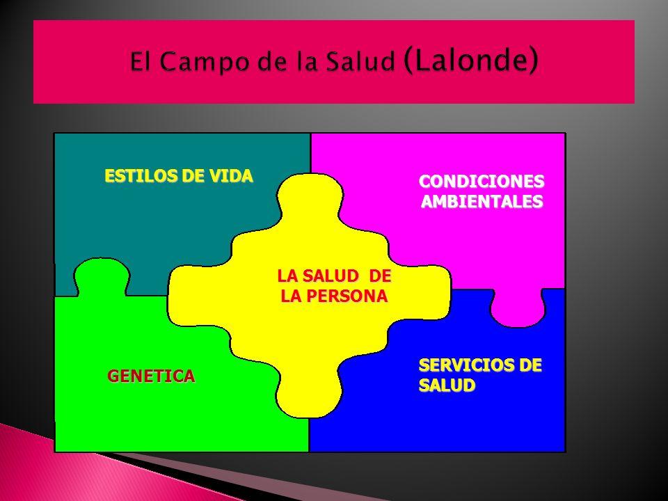 El Campo de la Salud (Lalonde)