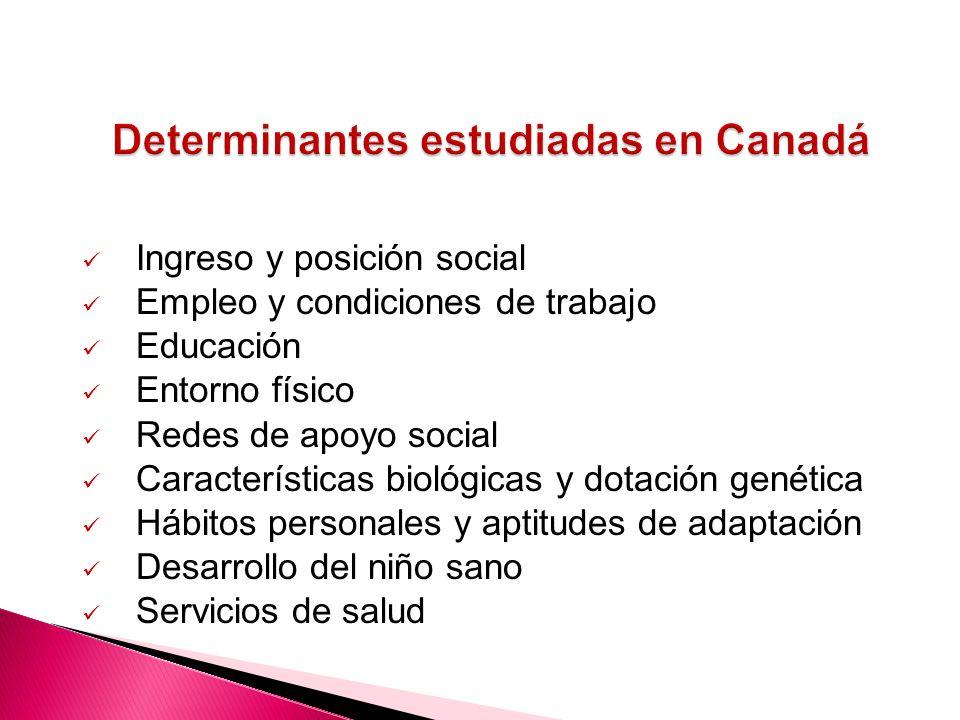 Determinantes estudiadas en Canadá