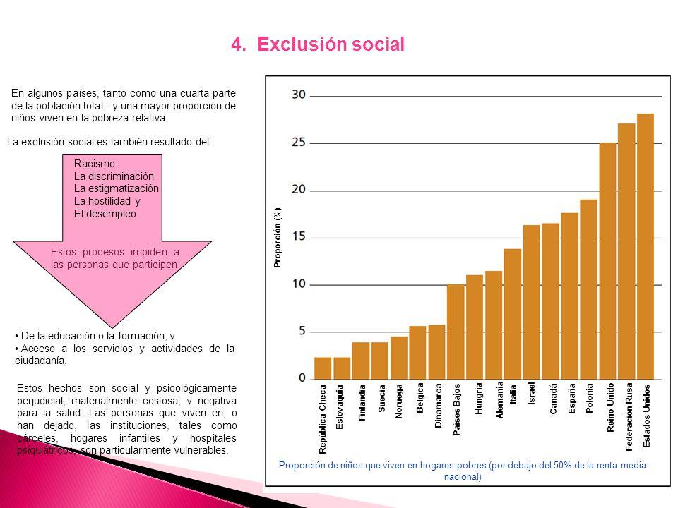 4. Exclusión social