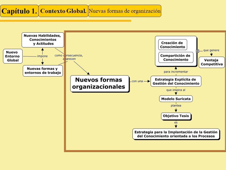 Nuevas formas de organización