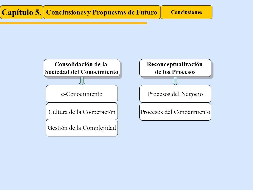 Conclusiones y Propuestas de Futuro Sociedad del Conocimiento