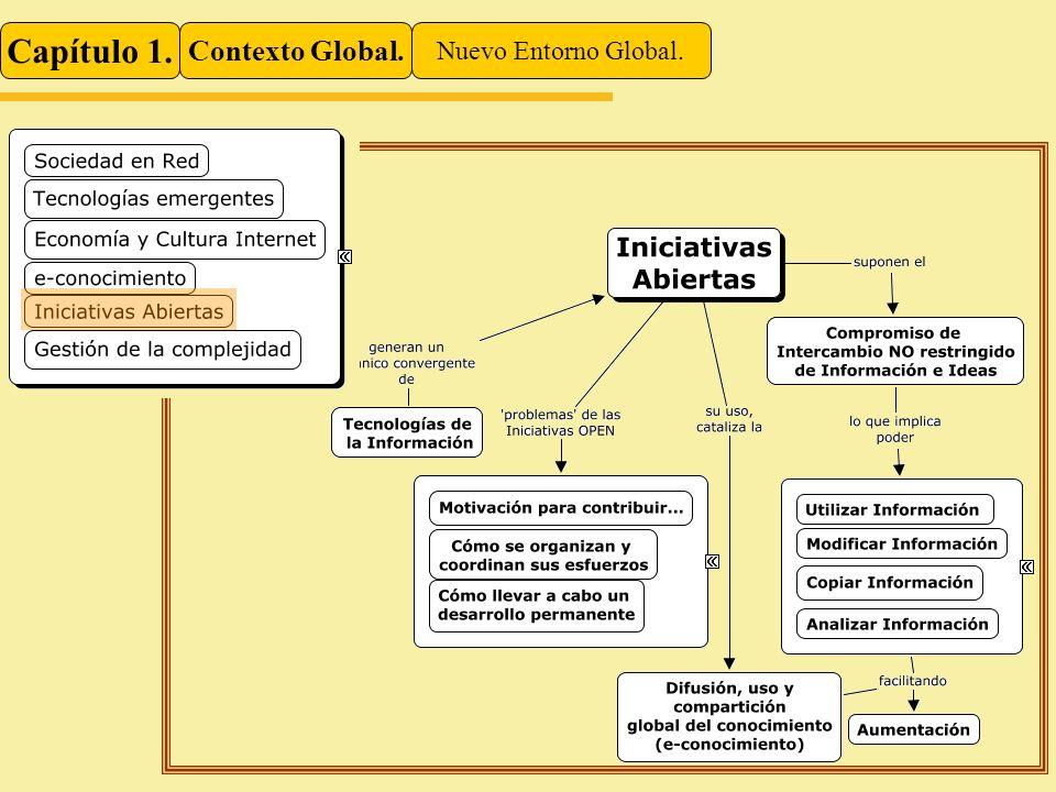 Capítulo 1. Contexto Global. Nuevo Entorno Global.