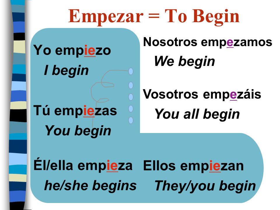 Empezar = To Begin Yo empiezo We begin I begin You all begin
