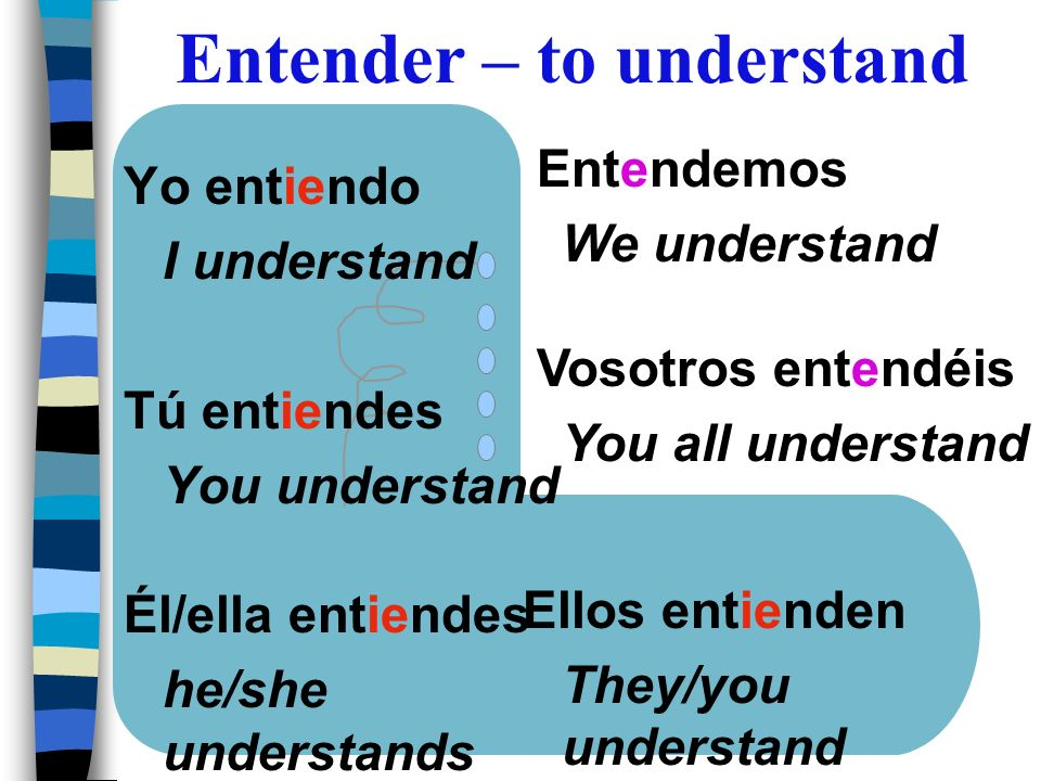 Entender – to understand