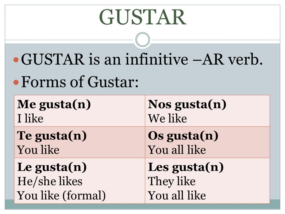 GUSTAR GUSTAR is an infinitive –AR verb. Forms of Gustar: Me gusta(n)