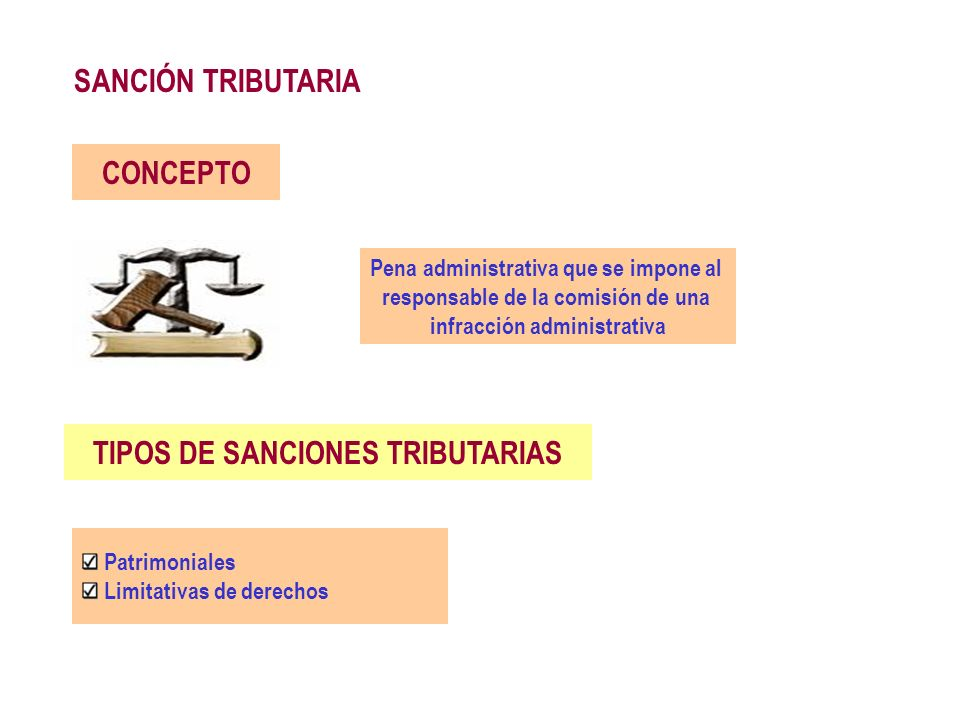 CONCEPTO TIPOS DE SANCIONES TRIBUTARIAS