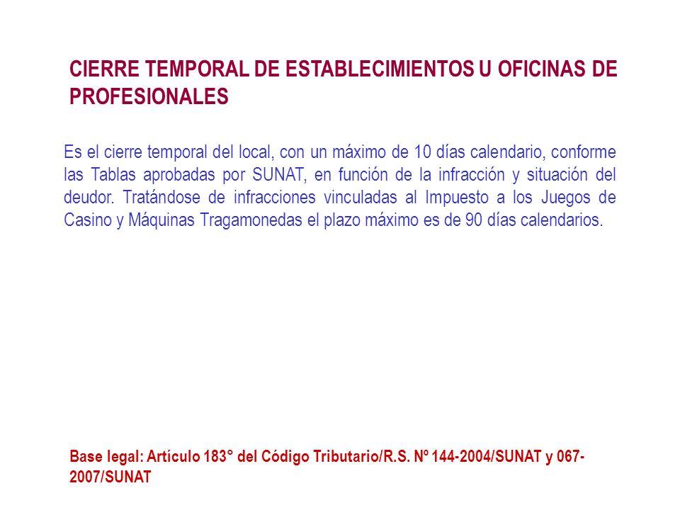 CIERRE TEMPORAL DE ESTABLECIMIENTOS U OFICINAS DE PROFESIONALES