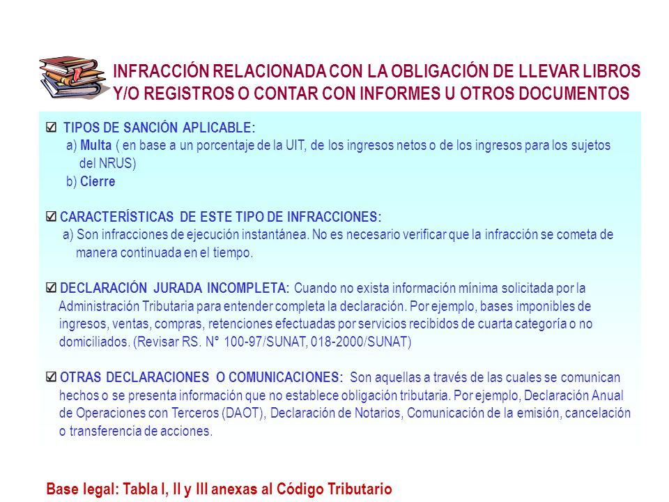 INFRACCIÓN RELACIONADA CON LA OBLIGACIÓN DE LLEVAR LIBROS