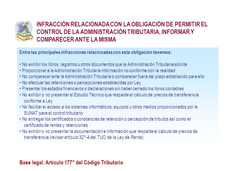 INFRACCIÓN RELACIONADA CON LA OBLIGACIÓN DE PERMITIR EL