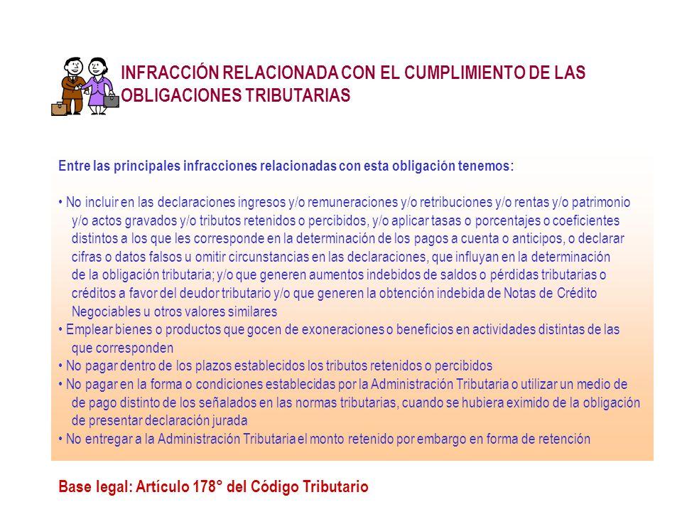 INFRACCIÓN RELACIONADA CON EL CUMPLIMIENTO DE LAS