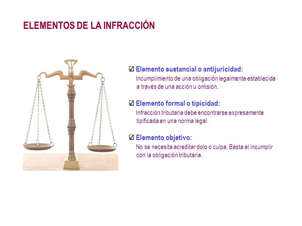 ELEMENTOS DE LA INFRACCIÓN