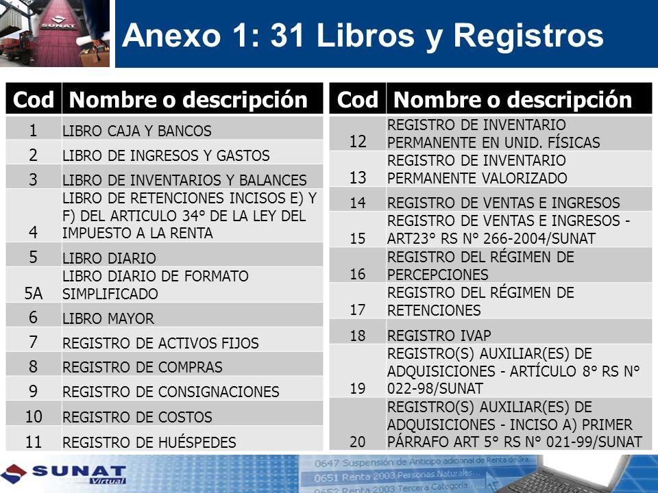 Anexo 1: 31 Libros y Registros