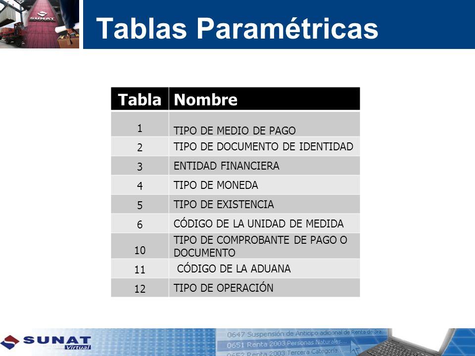 Tablas Paramétricas Tabla Nombre 1 TIPO DE MEDIO DE PAGO 2