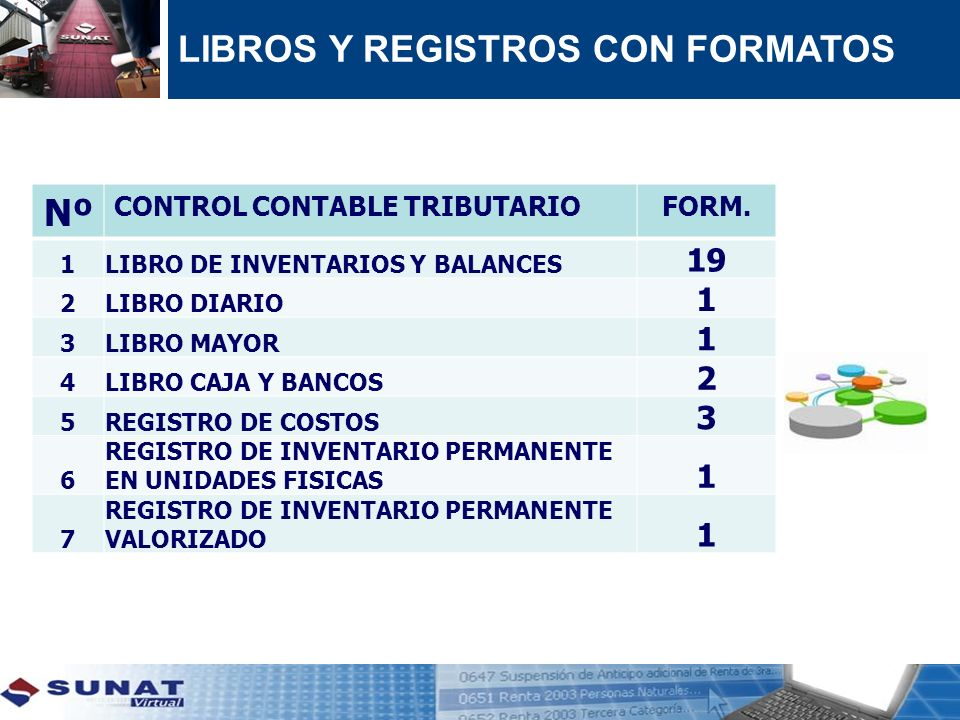 LIBROS Y REGISTROS CON FORMATOS