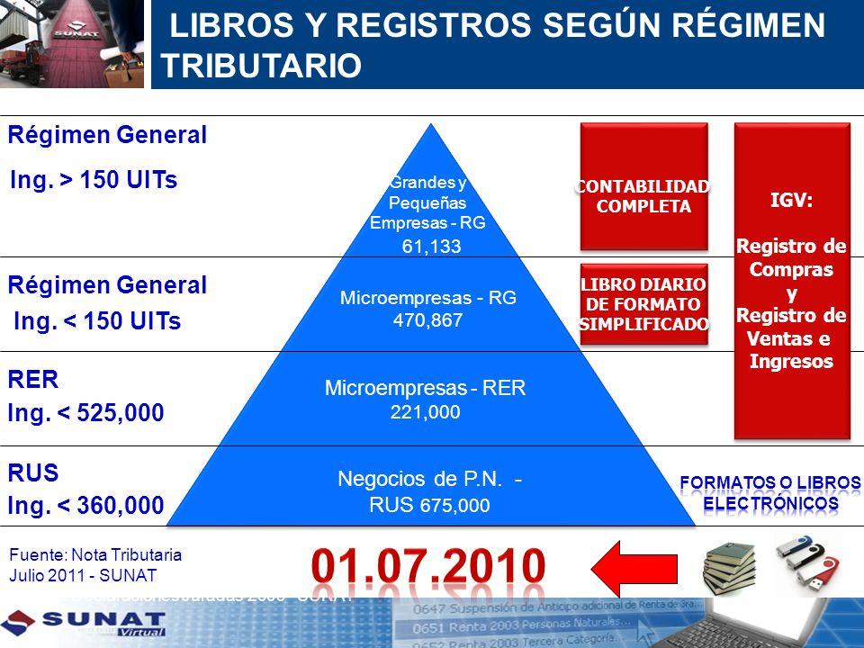 Formatos O LIBROS ELECTRÓNICOS