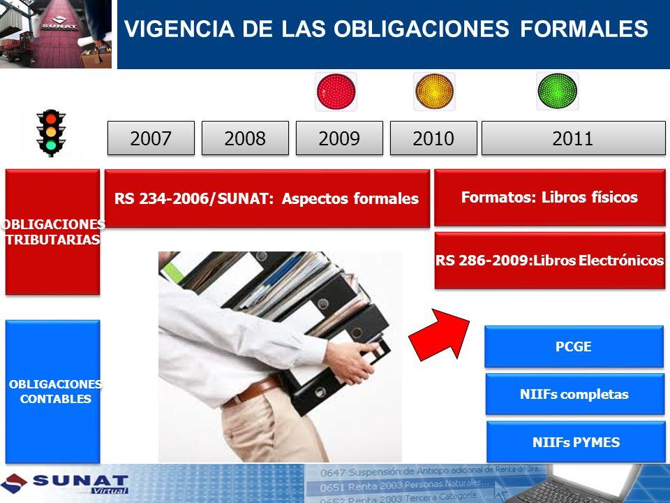 VIGENCIA DE LAS OBLIGACIONES FORMALES