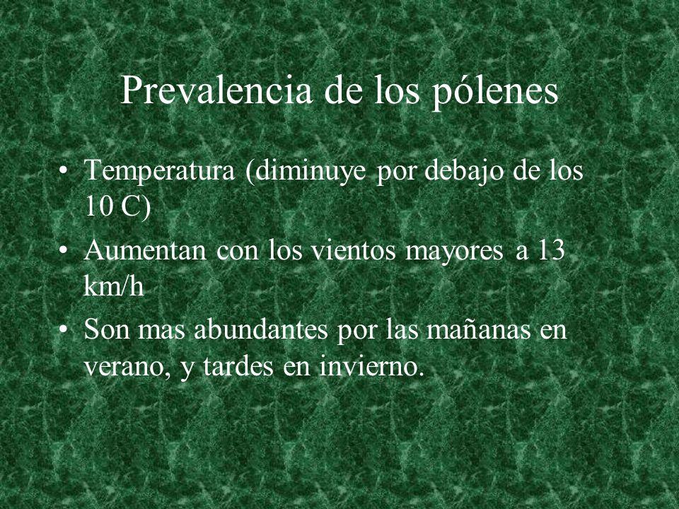 Prevalencia de los pólenes