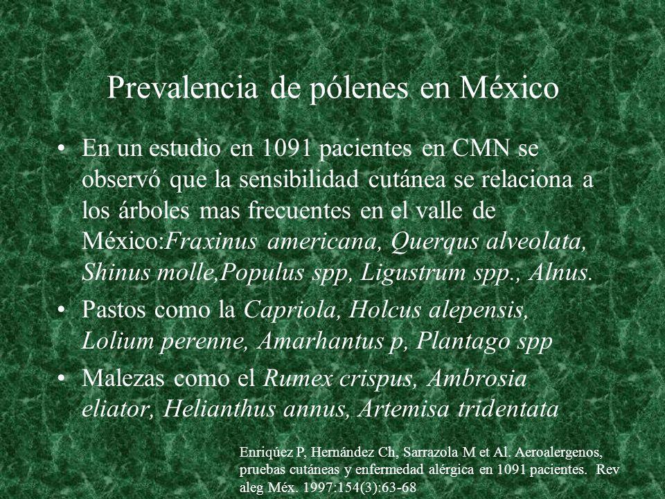 Prevalencia de pólenes en México