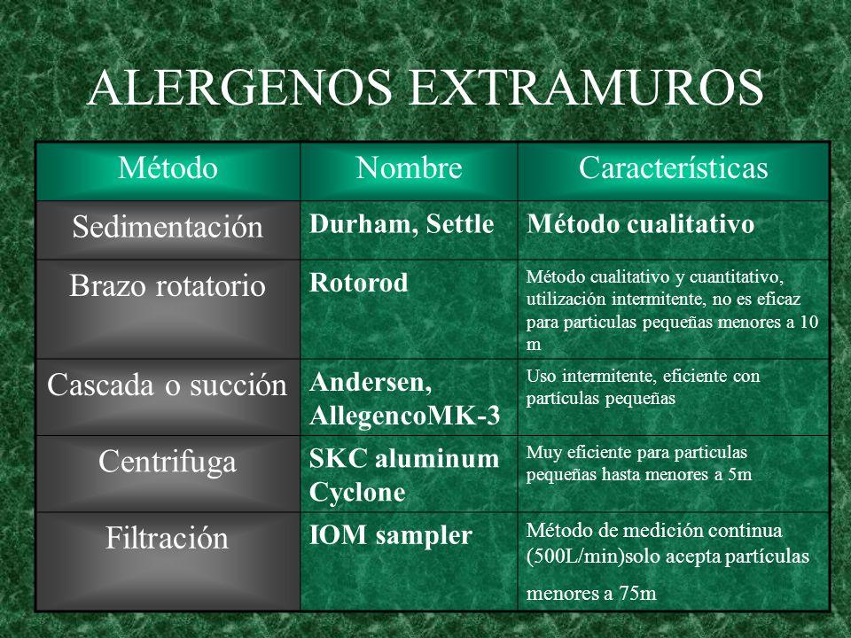 ALERGENOS EXTRAMUROS Método Nombre Características Sedimentación