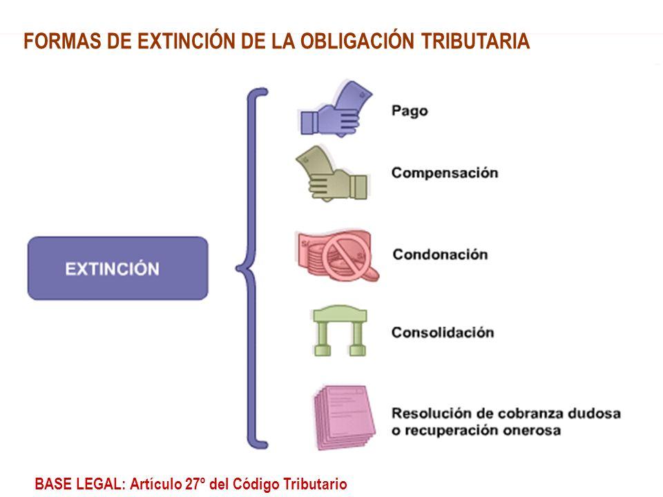 FORMAS DE EXTINCIÓN DE LA OBLIGACIÓN TRIBUTARIA