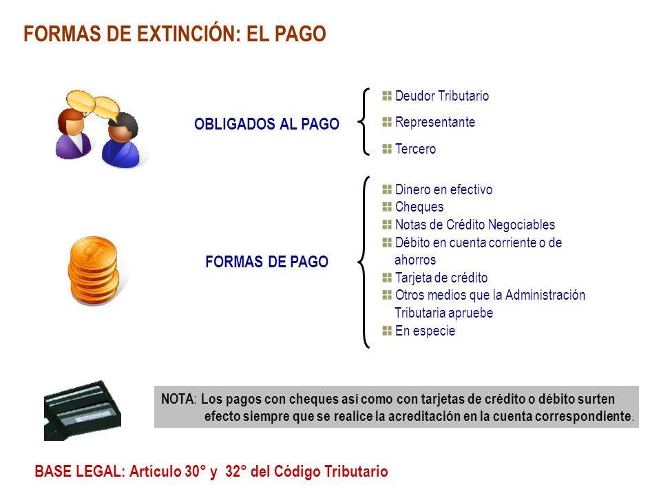 FORMAS DE EXTINCIÓN: EL PAGO