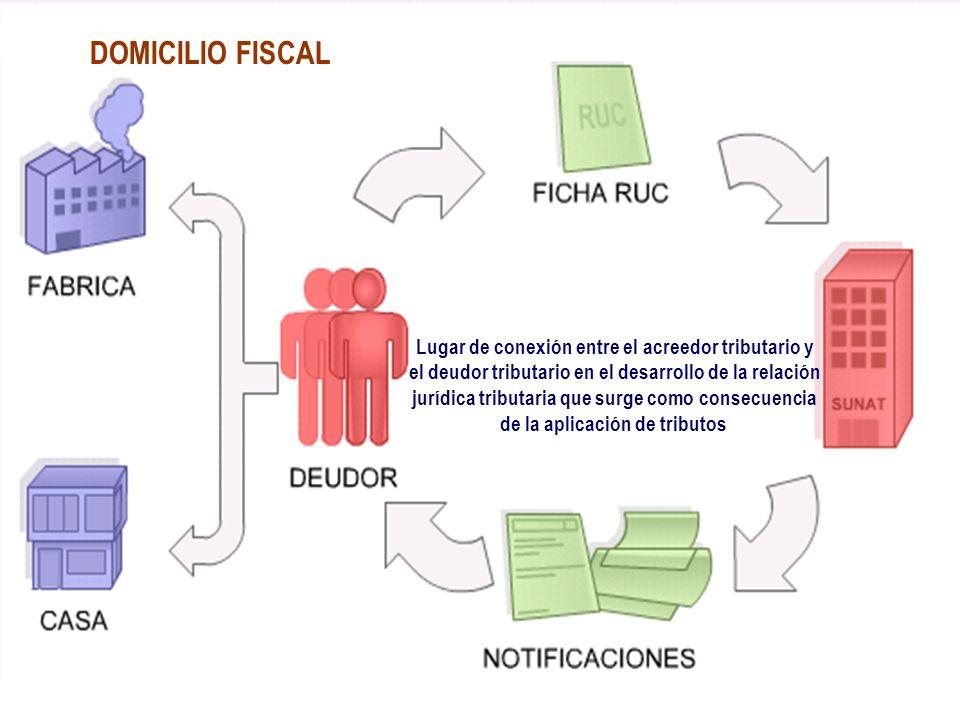 DOMICILIO FISCAL Lugar de conexión entre el acreedor tributario y