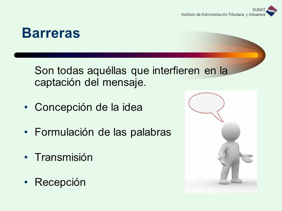 Barreras Concepción de la idea Formulación de las palabras Transmisión