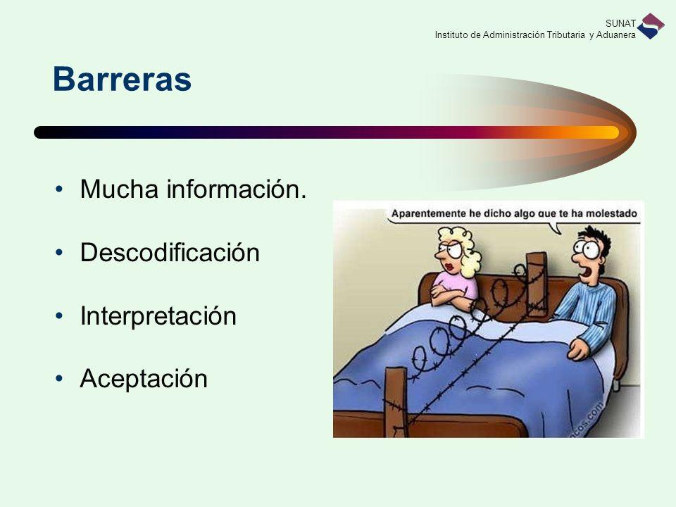 Barreras Mucha información. Descodificación Interpretación Aceptación