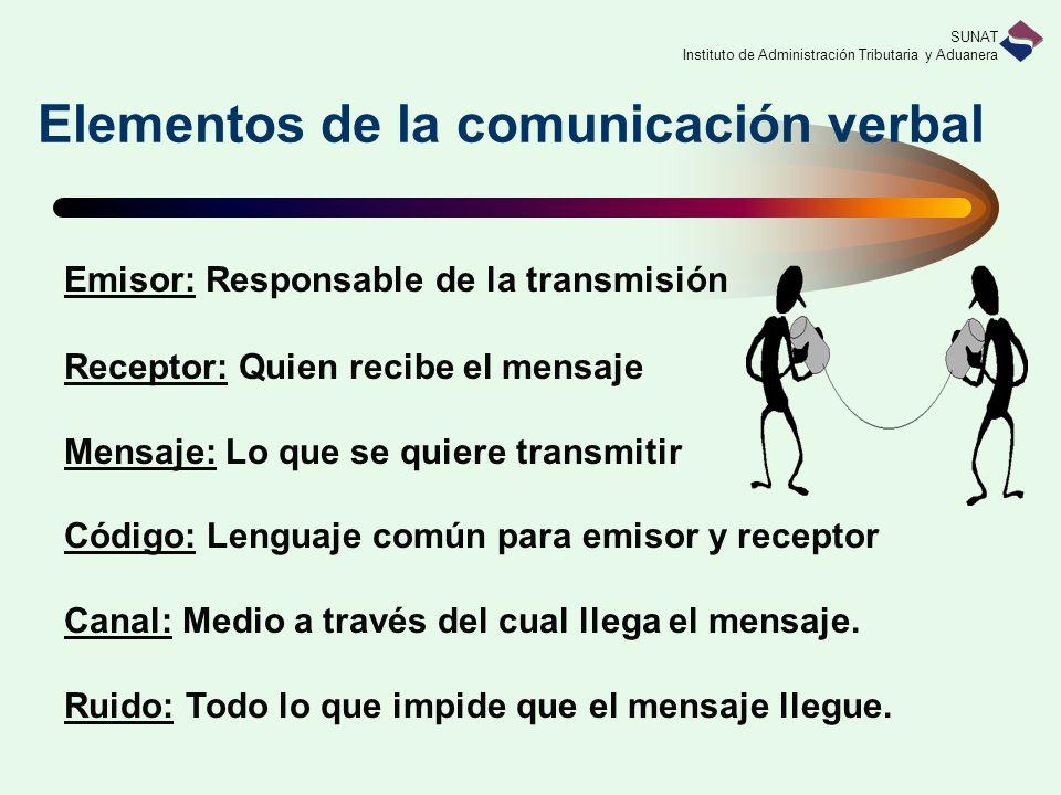 Elementos de la comunicación verbal