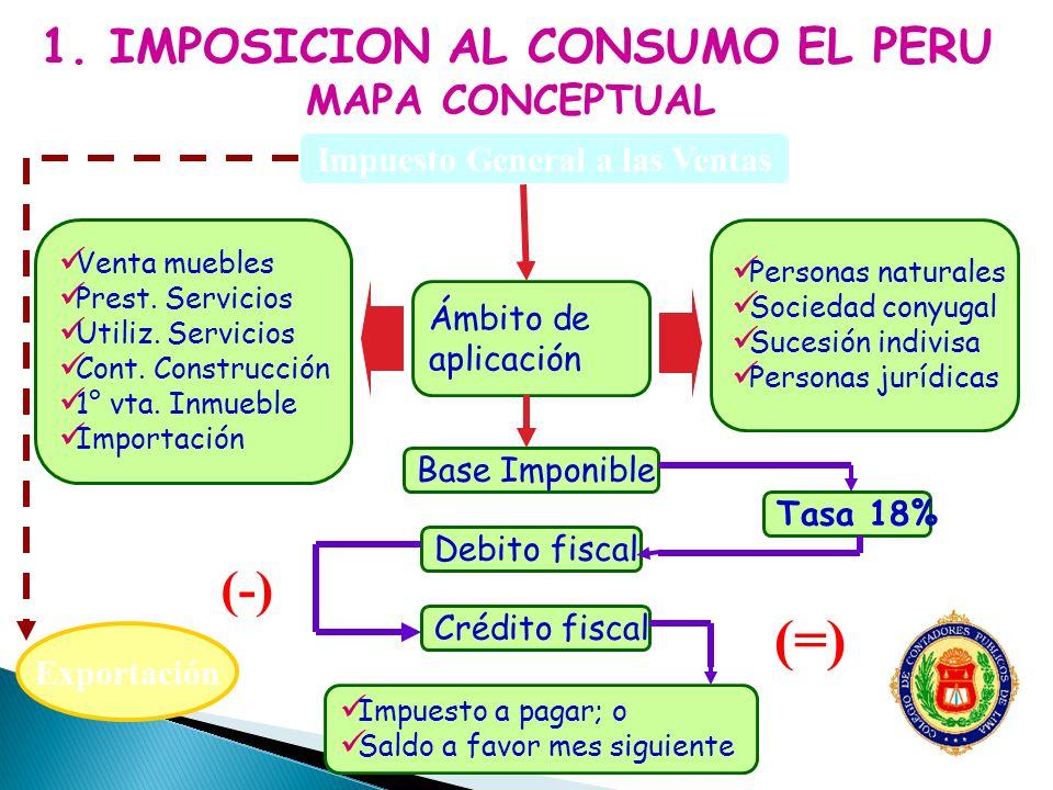 1. IMPOSICION AL CONSUMO EL PERU Impuesto General a las Ventas
