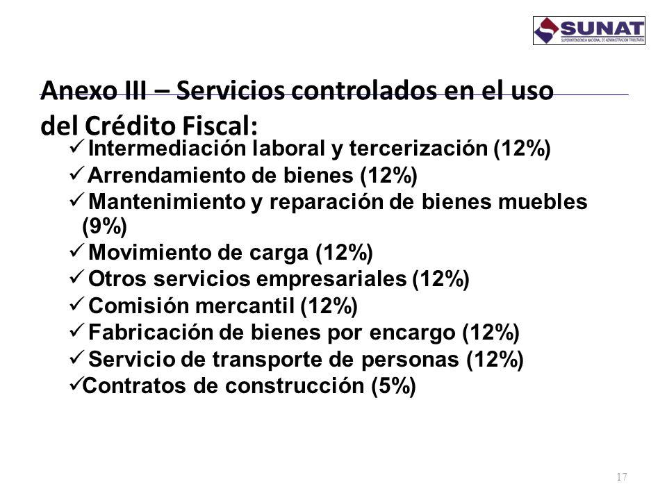 Anexo III – Servicios controlados en el uso del Crédito Fiscal: