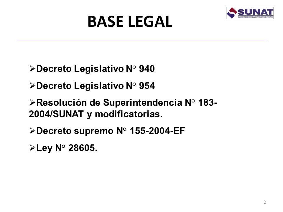 BASE LEGAL Decreto Legislativo N° 940 Decreto Legislativo N° 954