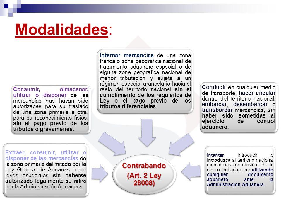 Modalidades: Contrabando (Art. 2 Ley 28008)