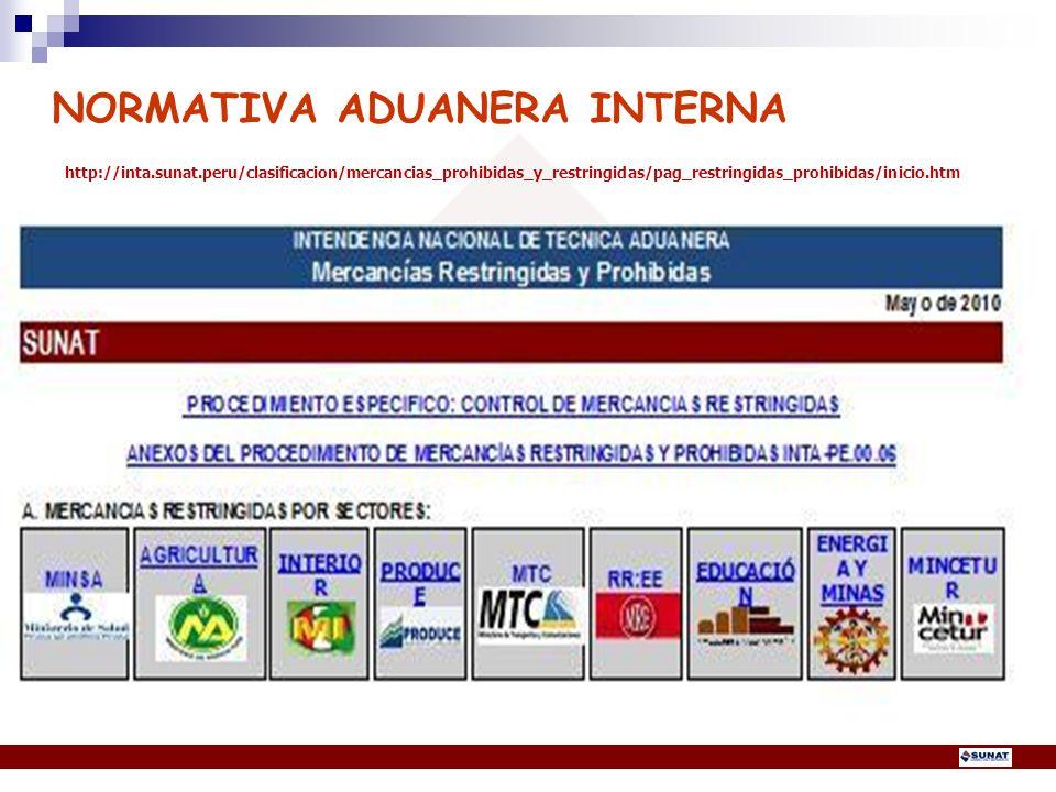 NORMATIVA ADUANERA INTERNA http://inta. sunat