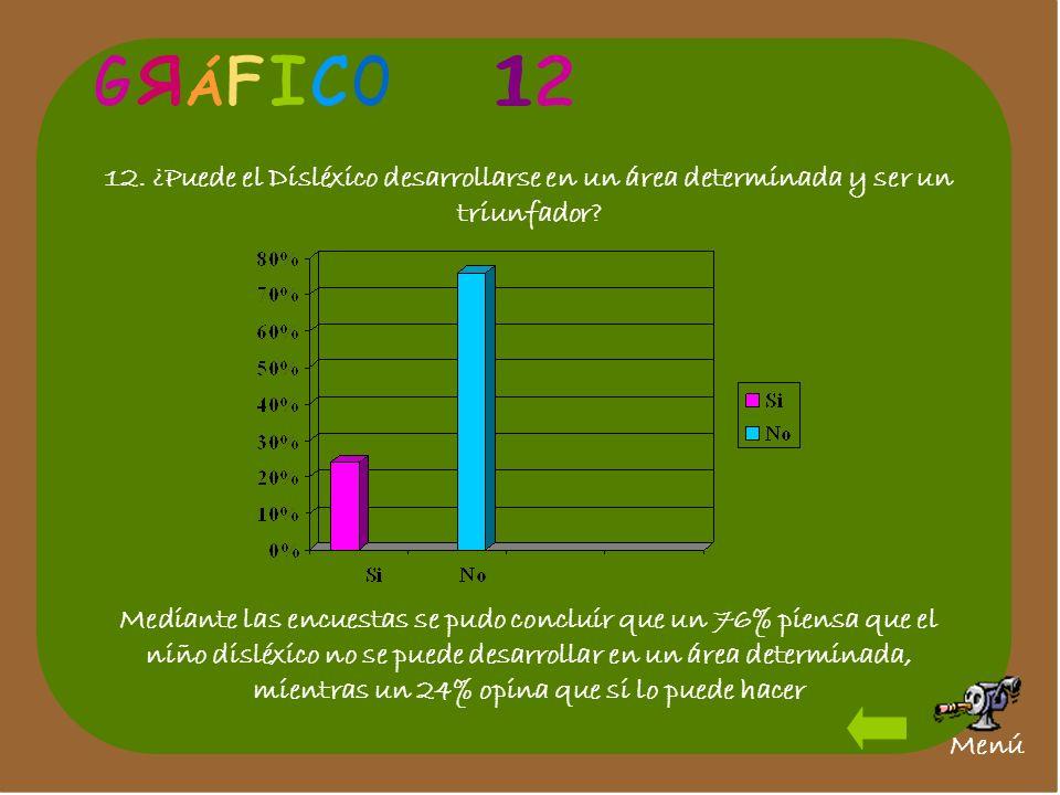 G R. Á. F. I. C. O. 1. 2. 12. ¿Puede el Disléxico desarrollarse en un área determinada y ser un triunfador