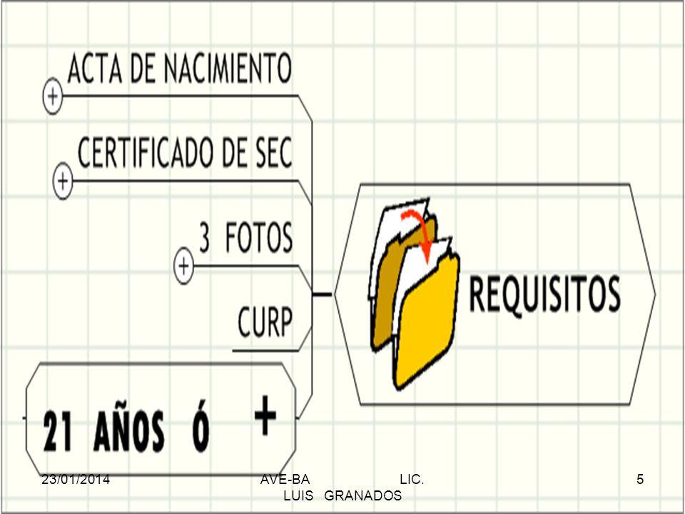 AVE-BA LIC. LUIS GRANADOS