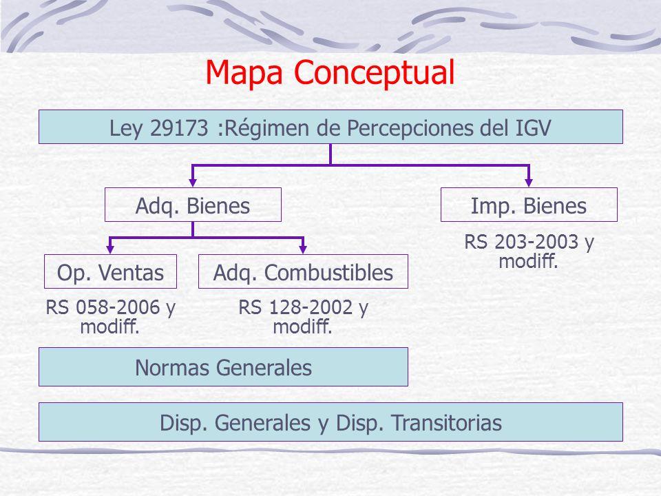 Mapa Conceptual Ley 29173 :Régimen de Percepciones del IGV Adq. Bienes