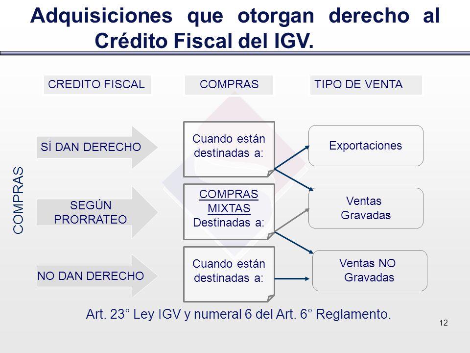Adquisiciones que otorgan derecho al Crédito Fiscal del IGV.
