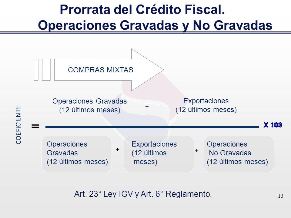 Art. 23° Ley IGV y Art. 6° Reglamento.