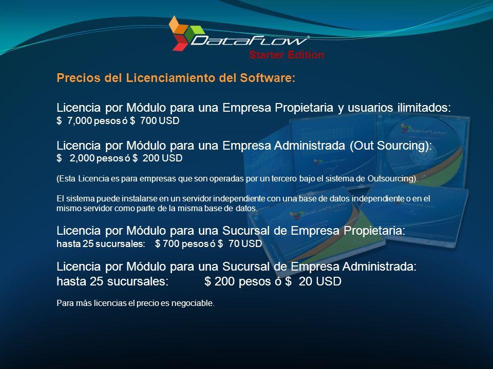 Precios del Licenciamiento del Software: