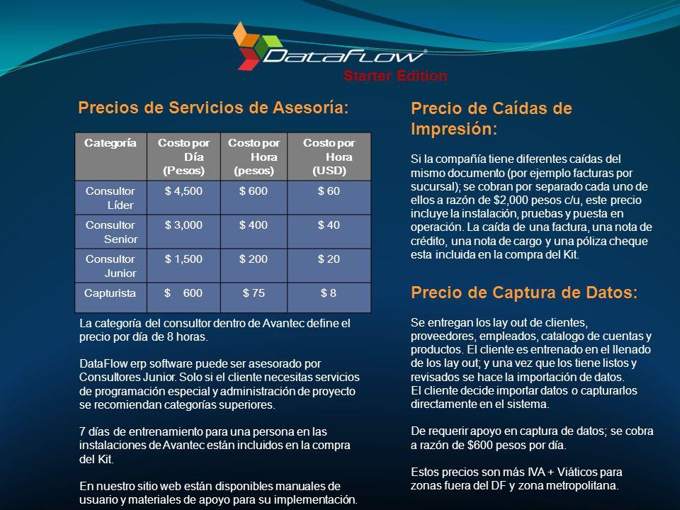 Precios de Servicios de Asesoría: Precio de Caídas de Impresión: