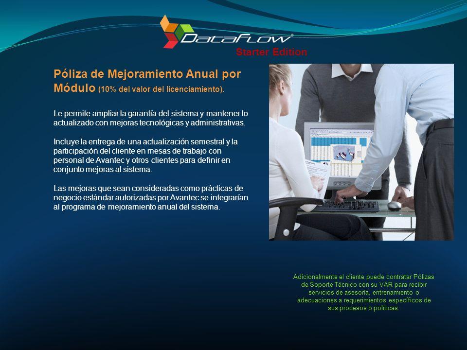 Starter Edition Póliza de Mejoramiento Anual por Módulo (10% del valor del licenciamiento).