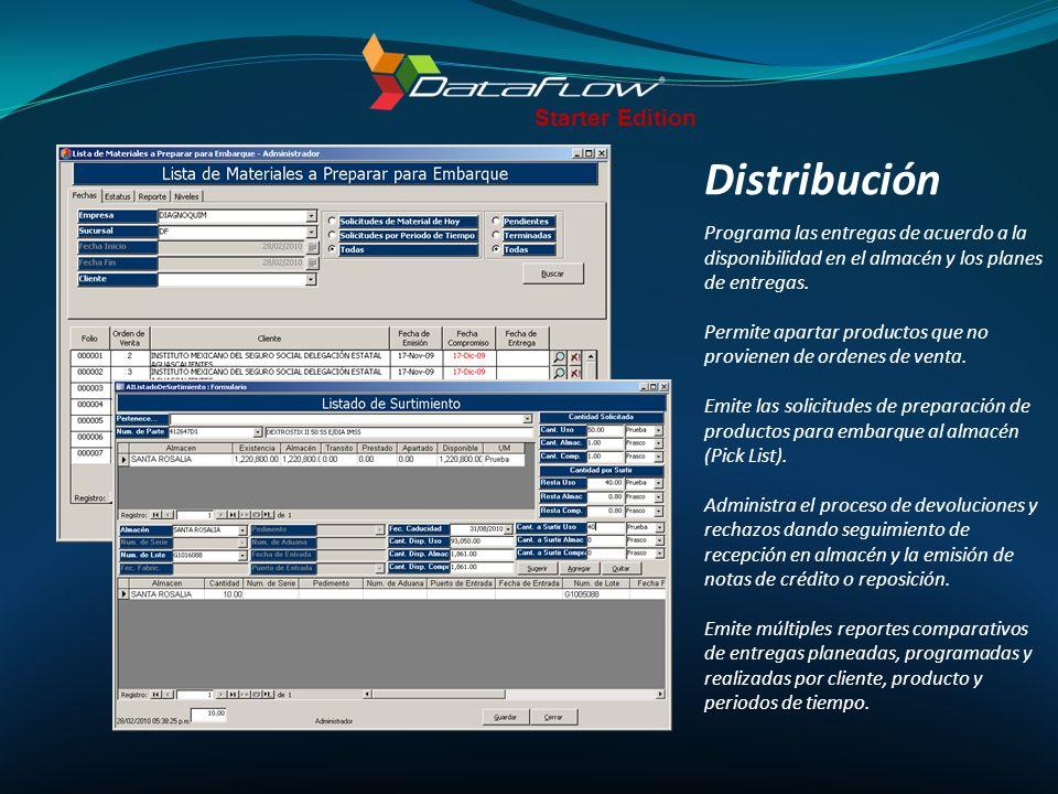 Distribución Starter Edition
