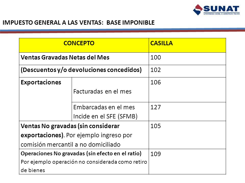 IMPUESTO GENERAL A LAS VENTAS: BASE IMPONIBLE CONCEPTO CASILLA