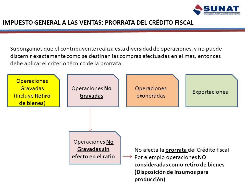 IMPUESTO GENERAL A LAS VENTAS: PRORRATA DEL CRÉDITO FISCAL