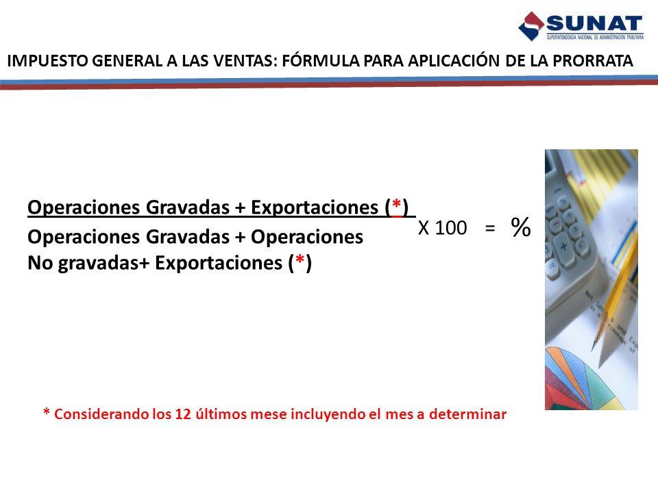 % Operaciones Gravadas + Exportaciones (*)